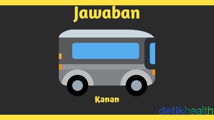 Karena tidak kelihatan pintu masuk penumpangnya, kita anggap sedang melihat sisi sebelah kanan bus. (Foto: detikHealth)
