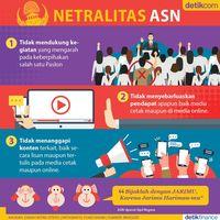 Netralitas PNS di 2019