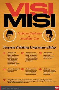 Debat Kedua, Kelemahan Visi Misi Prabowo pada Isu LingkungHOL