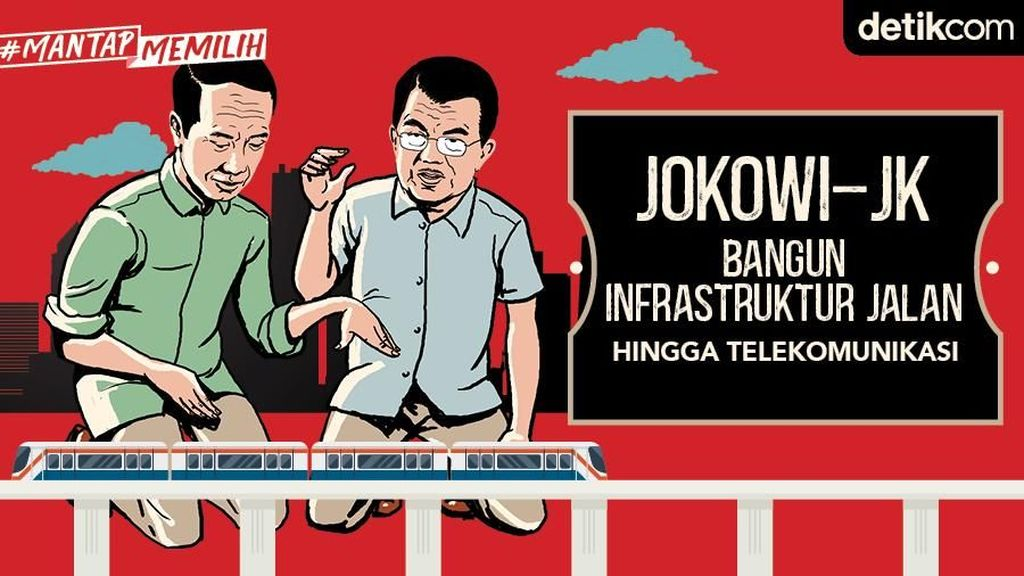 Jokowi-JK Bangun Infrastruktur Jalan hingga Telekomunikasi