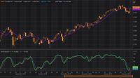 sinyal perdagangan saham harian