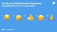 emoji debat pilpres 2019 yang paling banyak digunakan.