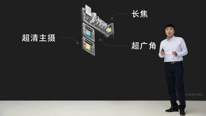 Kamera Oppo 10X Lossless Zoom siap diproduksi massal. (Foto: Dok. Oppo)