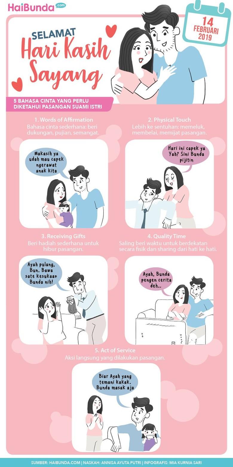 Infografis hari valentine/ Foto: HaiBunda