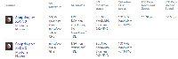 Modem 5G Generasi Kedua Snapdragon Tembus 7 Gbps
