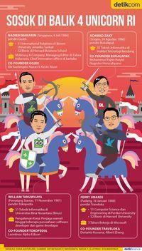 Sosok di Balik 4 Unicorn Indonesia
