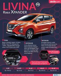 Infografis Nissan Livina
