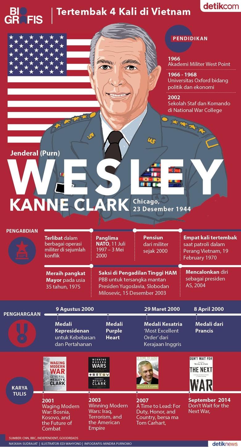 Bertemu Prabowo, Wesley Clark Pernah 4 Kali Tertembak di Vietnam