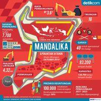 Harusnya dari Dulu Indonesia Ada MotoGP!