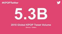 2018, Tahun Kebangkitan KPop di Twitter