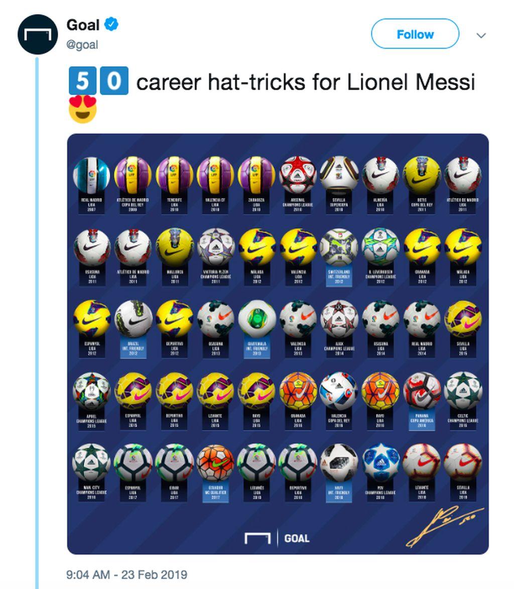 Berbagai pertandingan di mana Messi mencetak hattrick. Dengan hattrick semalam, berarti dia sudah 50 kali mencetak tiga gol dalam satu pertandingan. Foto: istimewa
