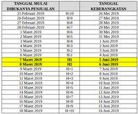 Catat Tiket Kereta H 3 Lebaran Bisa Dipesan Mulai 4 Maret