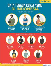Pekerja Asing di Antara Kita
