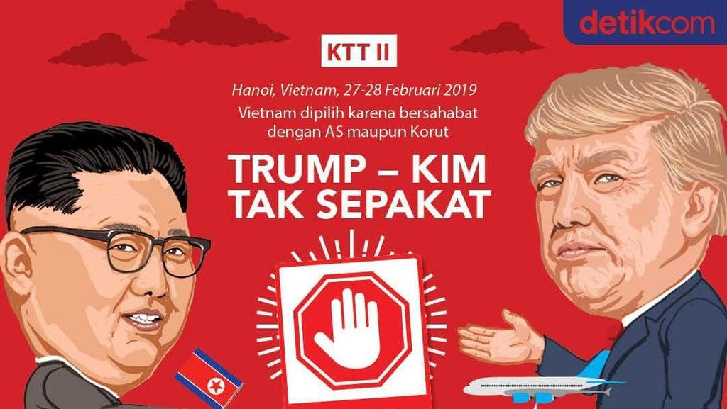 Walau Tak Sejalan, Trump Yakin Kim Tak Uji Coba Nuklir