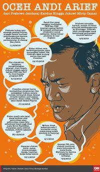 Kasus Andi Arief, Politikus Disebut Target Pasar Bandar Sabu