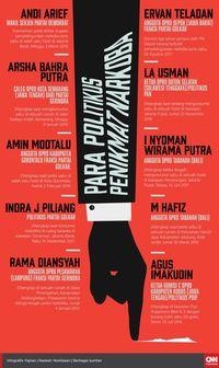 Soal Andi Arief, LBH Masyarakat Minta Tak Utamakan Penjara