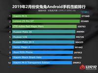 Xiaomi Mi 9 Jadi Rajanya AnTuTu