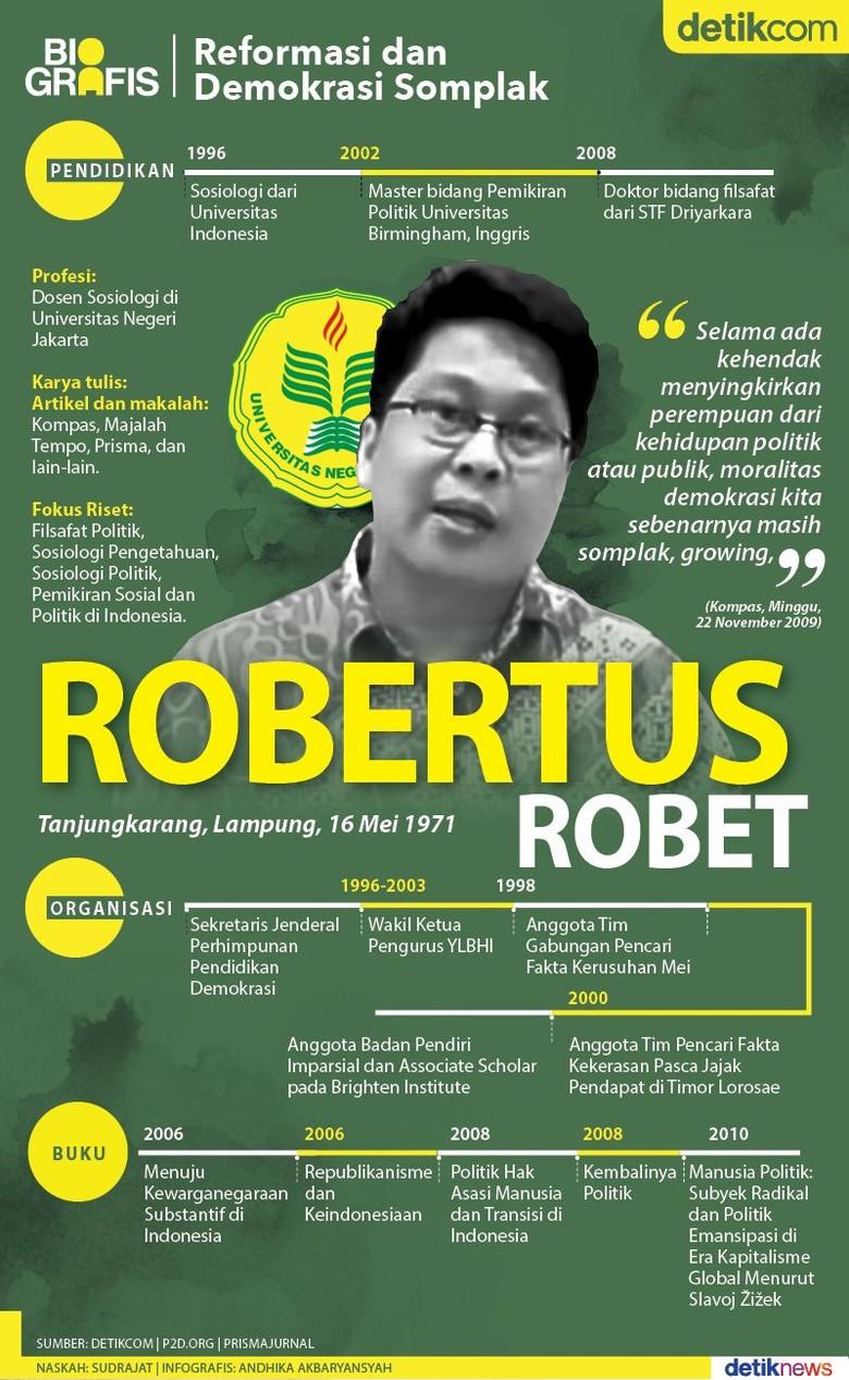 Robertus Robet, Mars ABRI, dan Demokrasi Somplak