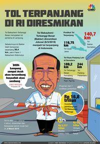 Di Depan Pengusaha, Jokowi 'Jualan' Trans Sumatera