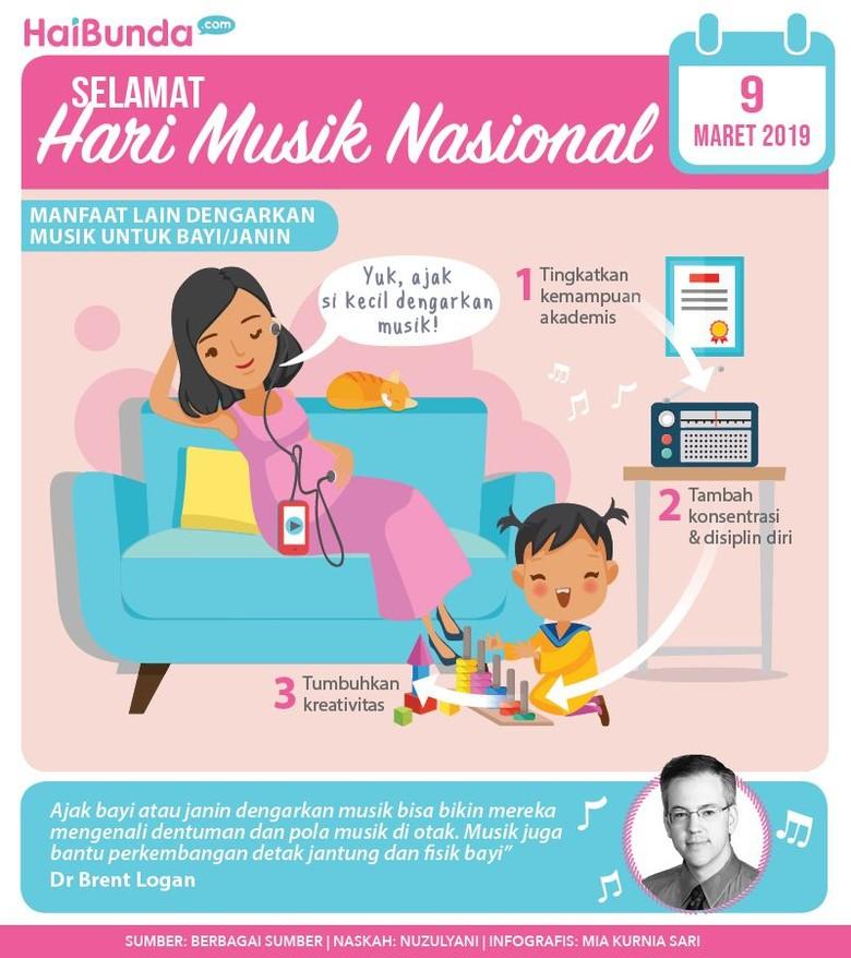 Infografis Hari Musik Nasional/ Foto: HaiBunda