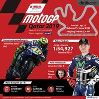 Sambutlah MotoGP Qatar 2019!