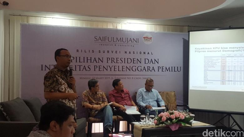Survei SMRC: Jokowi-Maruf 54,9% Prabowo-Sandi 32,1%