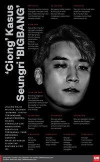YG Entertainment Umumkan Akhiri Kontrak dengan Seungri
