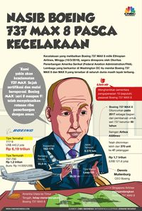 5 Bulan Jatuh 2 Kali, Ini Kisah Boeing 737 MAX Seharga 1,6 T