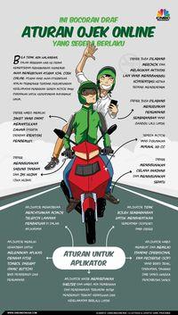 Tuntutan Driver Ojol, Tarif Rp 2500/Km Tanpa Potongan!