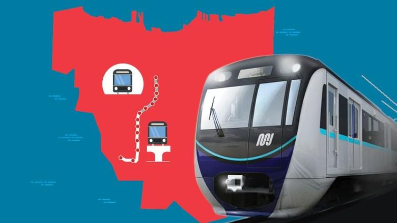 Ilustrasi MRT Foto: Mindra Purnomo/Infografis