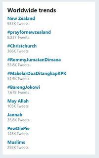 Netizen Dunia Berduka Lewat #prayfornewzealand