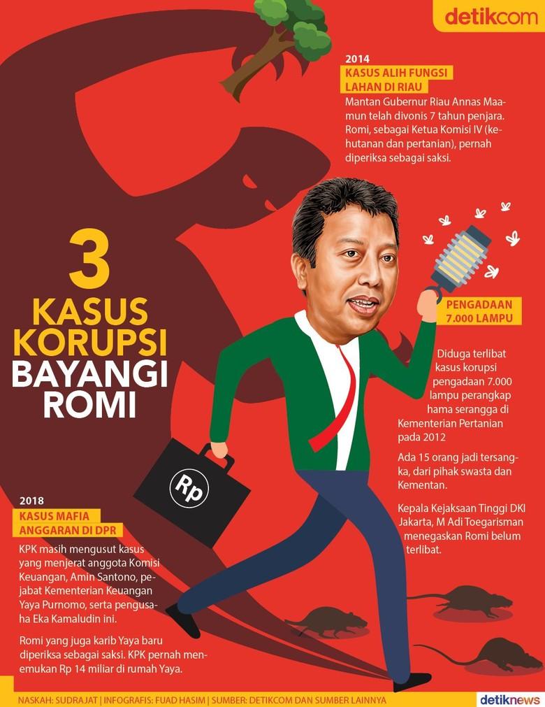 Tiga Kasus Korupsi Lain Pernah Bayangi Romahurmuziy