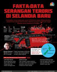 Ulama Malaysia Ingin Haramkan PUBG, Indonesia?