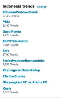 Jadi Plt Ketum PSSI, Gusti Randa Mendadak Trending