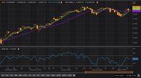 Jelang FOMC Meeting, IHSG Esok Berpotensi Kembali Menguat