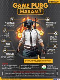Game PUBG, India Melarang - Indonesia Mengharamkan