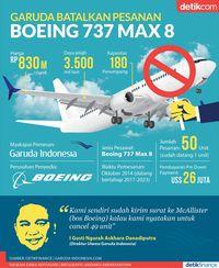 Fakta Garuda Batalkan Pesanan Boeing 737 MAX 8