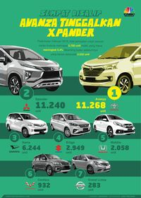 Penjualan Mobil Masih Lesu, Apa Strategi Toyota Astra Motor?