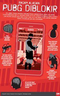 MUI Targetkan Fatwa Haram PUBG Rampung Bulan Depan