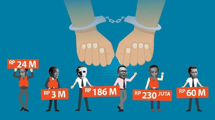 Ilustrasi: Zaki Alfarabi/Infografis