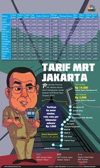Kejutan! Tarif MRT Diskon 50% di April