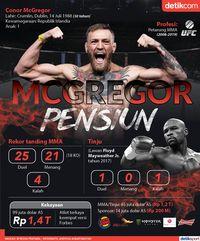 Setelah 11 Tahun dan 21 Kemenangan, McGregor Undur Diri