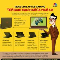 AS Naikkan Bea Impor, Siap-siap Harga Laptop Naik Rp 1,7 Juta