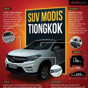 SUV Modis dari Tiongkok