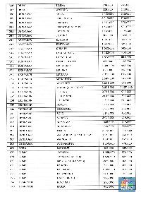 Pengumuman! 1 April Sudah Berlaku Harga Tiket Pesawat Baru