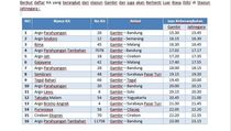 Ada Tabligh Akbar di Monas, 16 KA Berhenti Luar Biasa di Stasiun Jatinegara