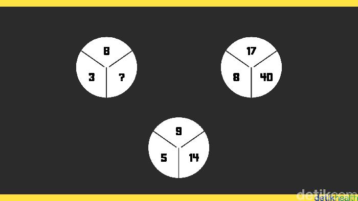 Petunjuknya angka di tiap sisi lingkaran ini memiliki hubungan. (Foto: detikHealth)