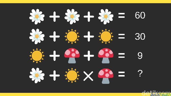 Tentukan dulu nilai dari bunga, matahari, dan jamurnya. (Foto: detikHealth)