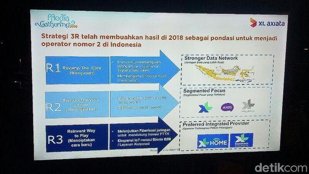 XL Pede Jaga Tren Pertumbuhan di 2019