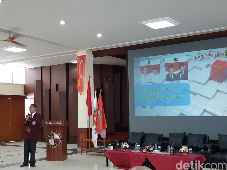 Survei Kampusnya Prabowo: Jokowi 37%, Prabowo 63%
